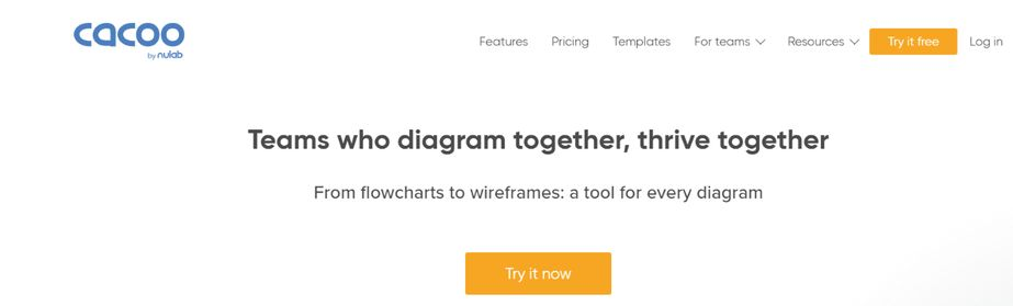 Cacoo: Flowchart software and tool