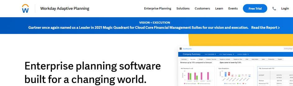Adaptive planning; Budgeting tool and software