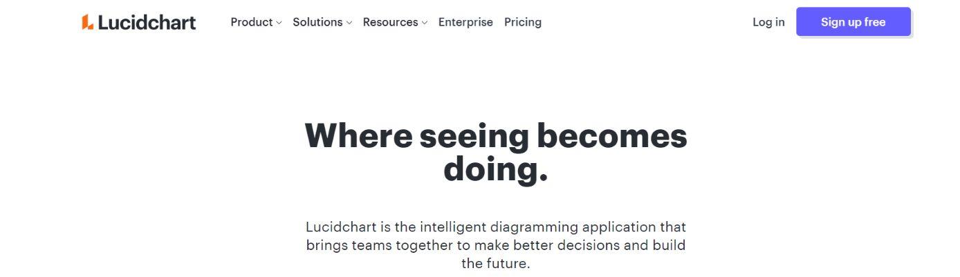 Lucidchart: Flowchart software and tool