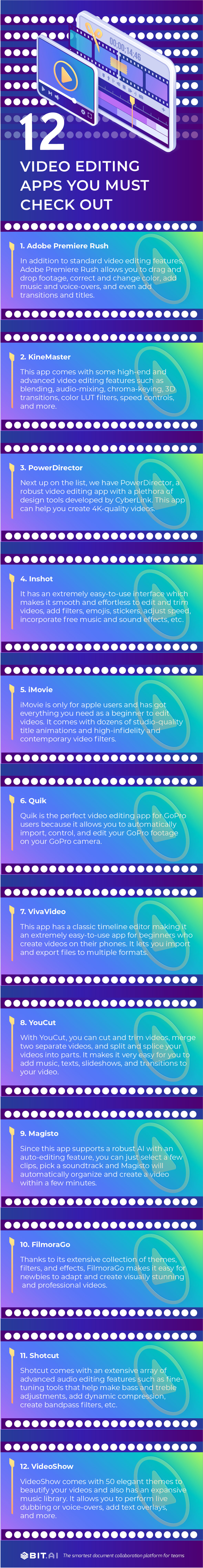 Video editing apps infographic