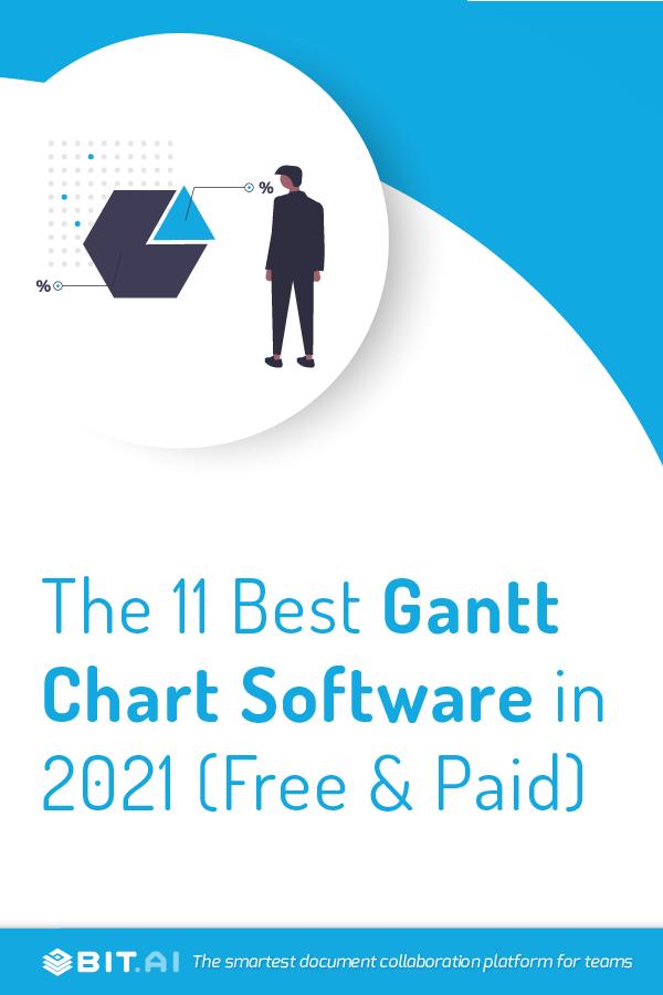 Gantt software - Pinterest